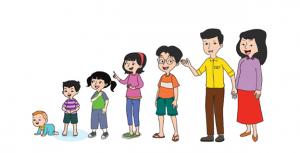 Ciri Puberitas pada Remaja