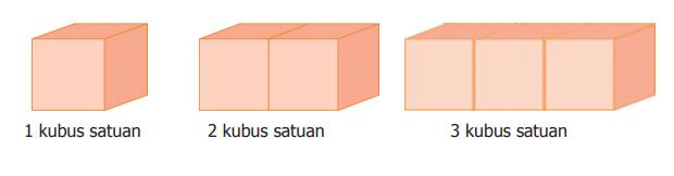 Mengukur Volume dengan Kubus Satuan