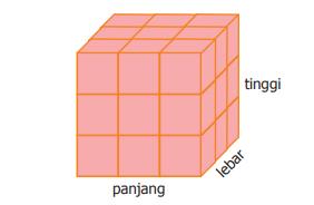 volume kubus satuan