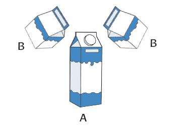 Kemasan A diisi dengan susu yang terdapat dalam kemasan B.