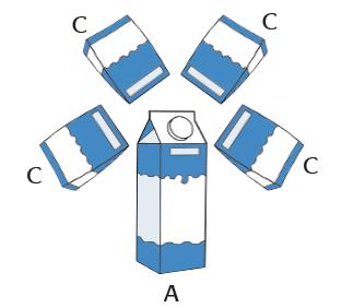 volume kemasan A adalah sama dengan 2 kemasan B. Kemudian, kemasan A diisi dengan air yang terdapat dalam kemasan C.