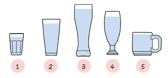 Urutan kotak susu di atas mulai dari kotak yang bervolume paling sedikit hingga kotak yang bervolume paling banyak adalah 3,2,1